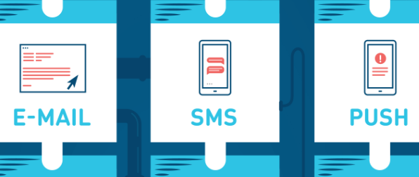 SMS, e-mail, push comparison