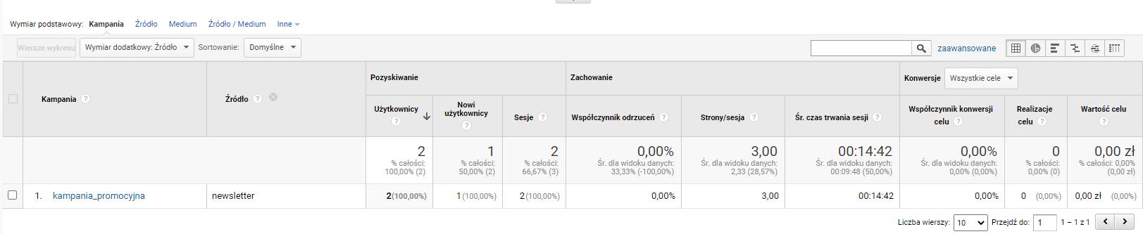 Track link performance in Google Analytics